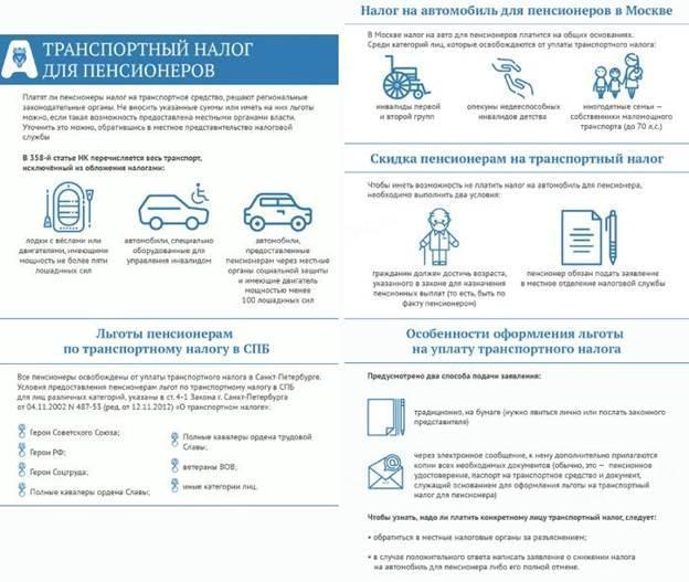 Платят ли пенсионеры налог на транспорт