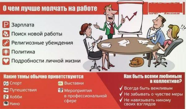 Разговор о работе и школе