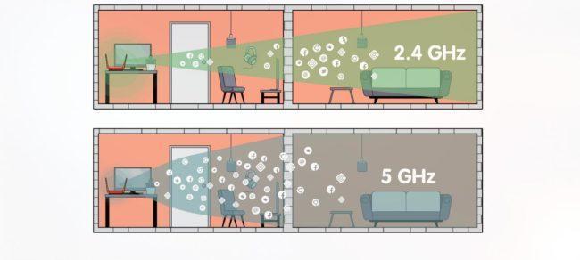 Что влияет на скорость Wi-Fi